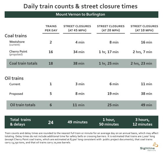 TrainDelays--Mount_Vernon_to_Burlington--120513--150ppi