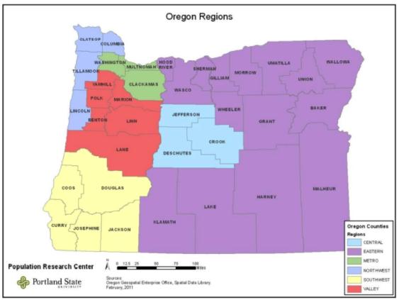 Oregon Regions by NERC